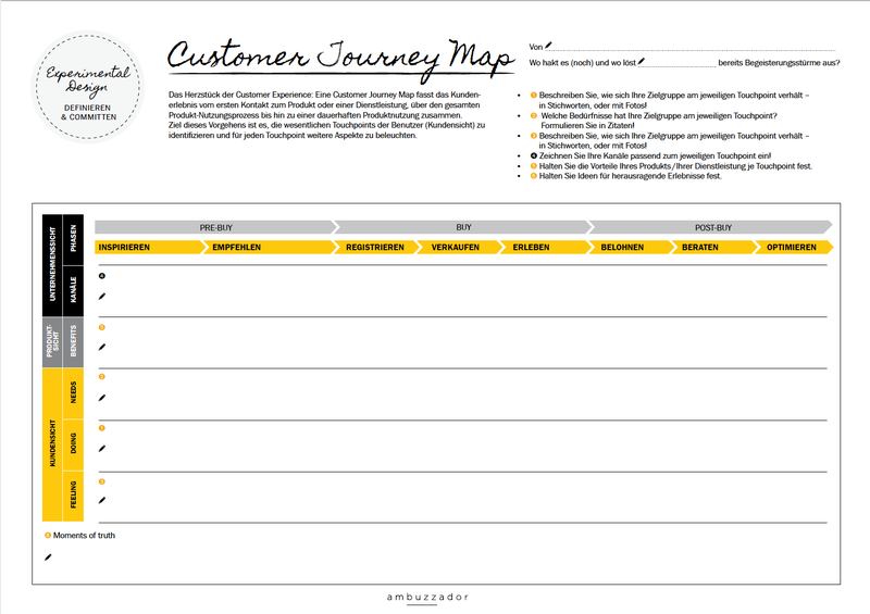 ambuzzador_costumer-journey-map.png